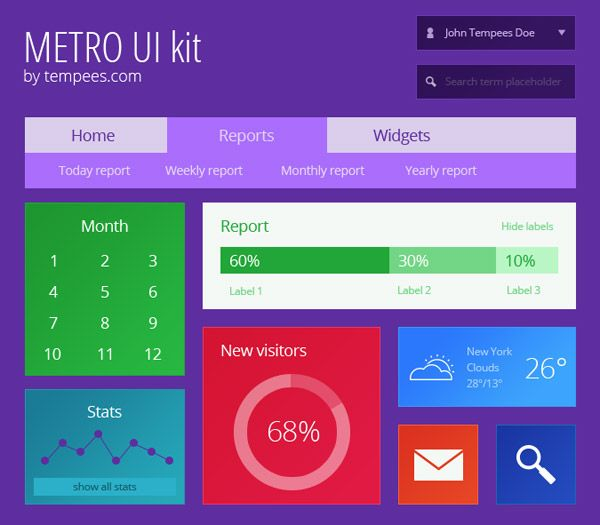 Metro UI Kit by Tempees