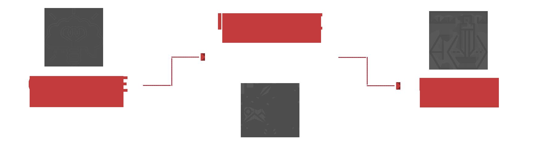 design branding feature overview